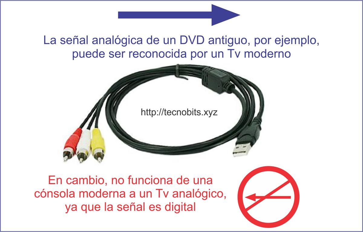 cable-RCA-a-HDMI