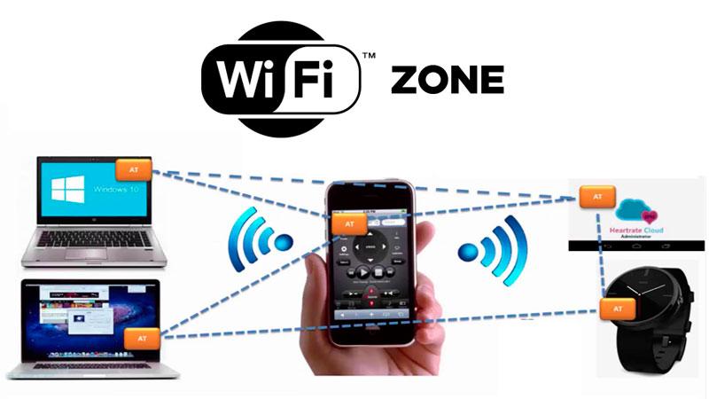 Como crear zonas WiFi con tu Smartphone