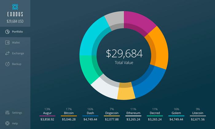 Exodus Desktop Wallet