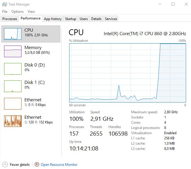 Carga de la CPU después de que el sitio web con el plugin CoinHive comienza a minar
