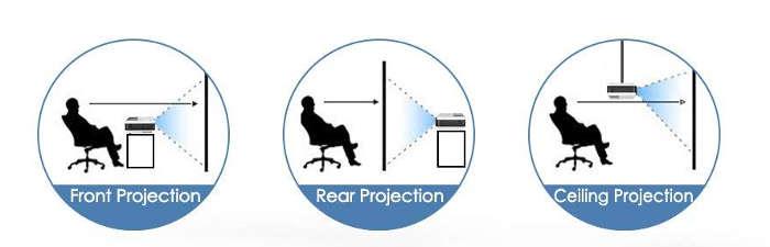 El EUG 3900 permite la proyección frontal, trasera y de techo